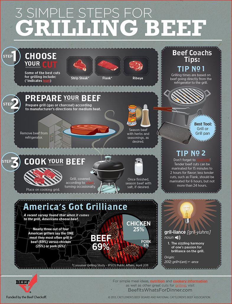 Grilling-Beef.jpg
